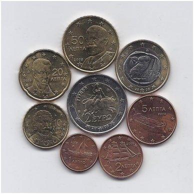 GRAIKIJA 2009 m. euro monetų komplektas ( monetos su defektais )