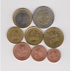 MONAKAS pilnas euro komplektas 2001 - 2002 m.